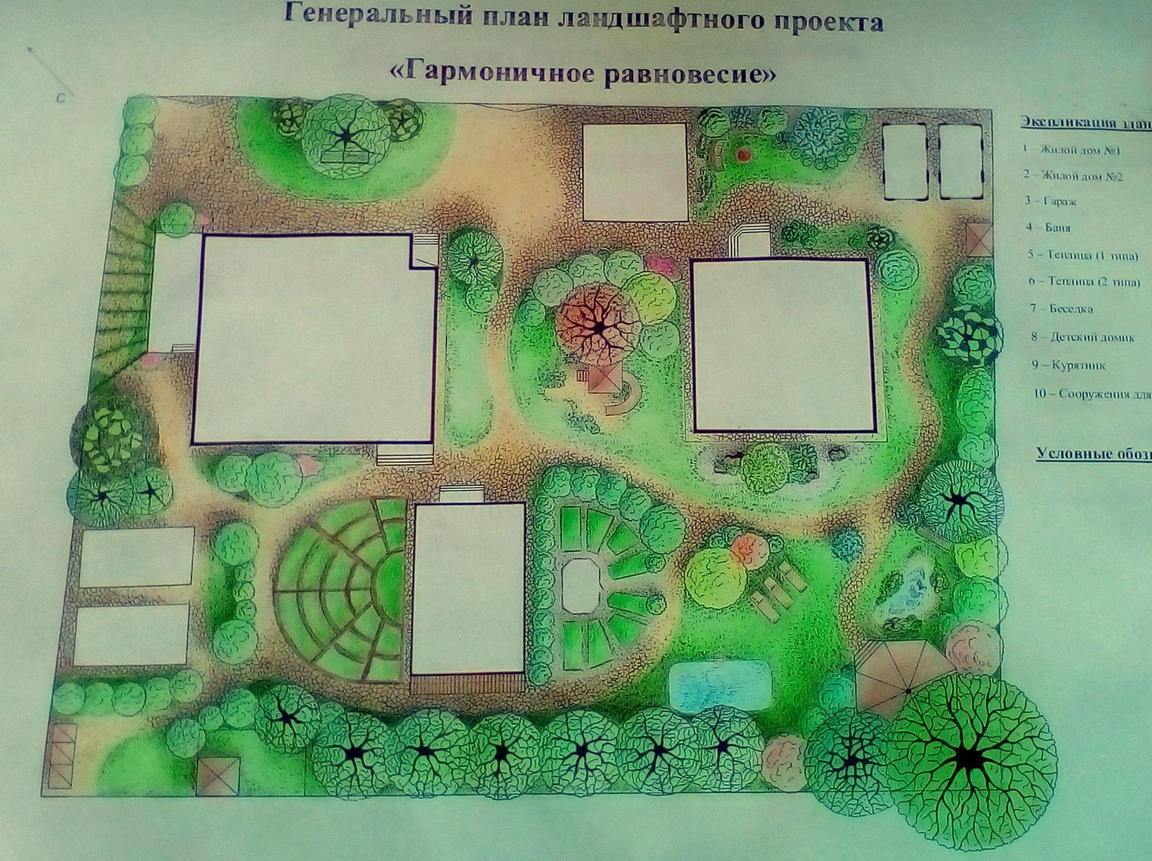 Генеральный план ландшафтного дизайна это